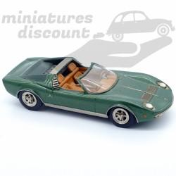 Kit Métal, Lamborghini...